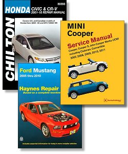 car-manuals-cvr-section